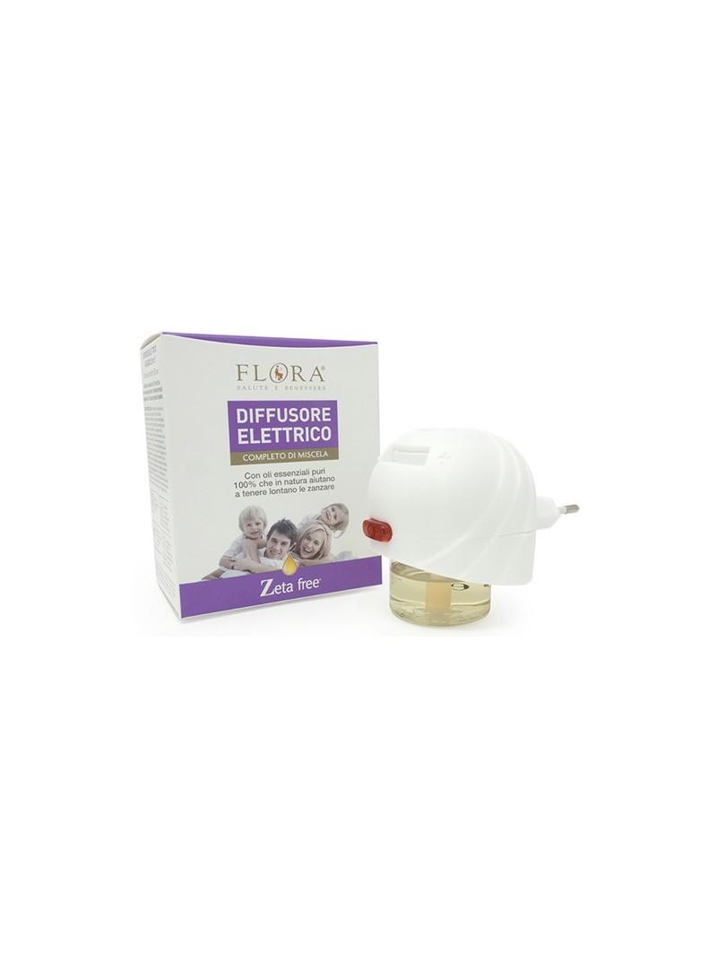 Difusor eléctrico Antimosquitos